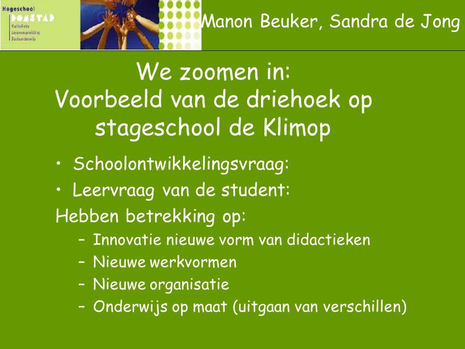 We zoomen in: Voorbeeld van de driehoek op stageschool de Klimop Schoolontwikkelingsvraag: Leervraag van de student: Hebben betrekking op: –Innovatie