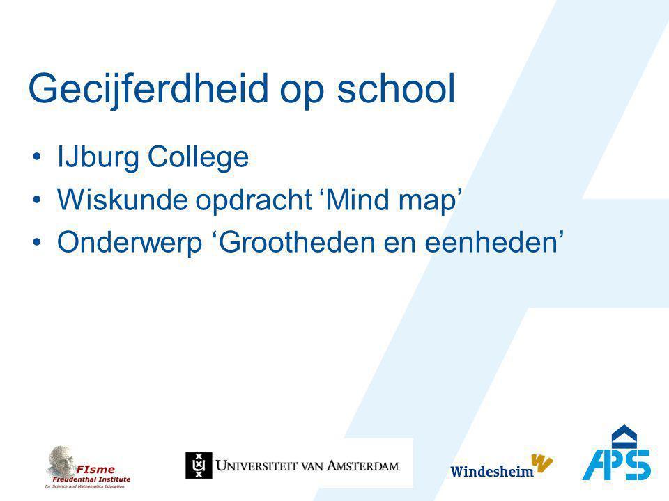Gecijferdheid op school IJburg College Wiskunde opdracht 'Mind map' Onderwerp 'Grootheden en eenheden'