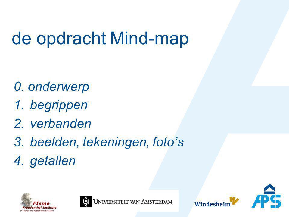 de opdracht Mind-map 0. onderwerp 1.begrippen 2.verbanden 3.beelden, tekeningen, foto's 4.getallen