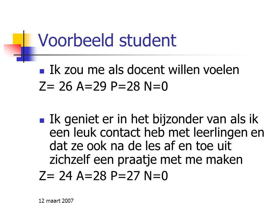 12 maart 2007 Voorbeeld student Ik zou me als docent willen voelen Z= 26 A=29 P=28 N=0 Ik geniet er in het bijzonder van als ik een leuk contact heb m