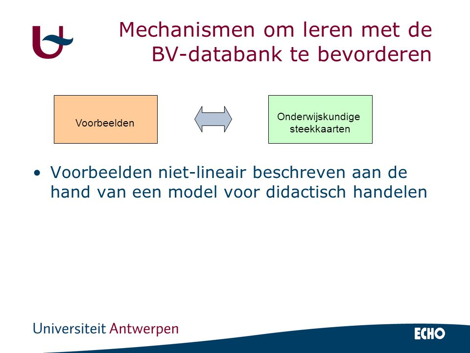 Mechanismen om leren met de BV-databank te bevorderen Voorbeelden niet-lineair beschreven aan de hand van een model voor didactisch handelen Voorbeeld
