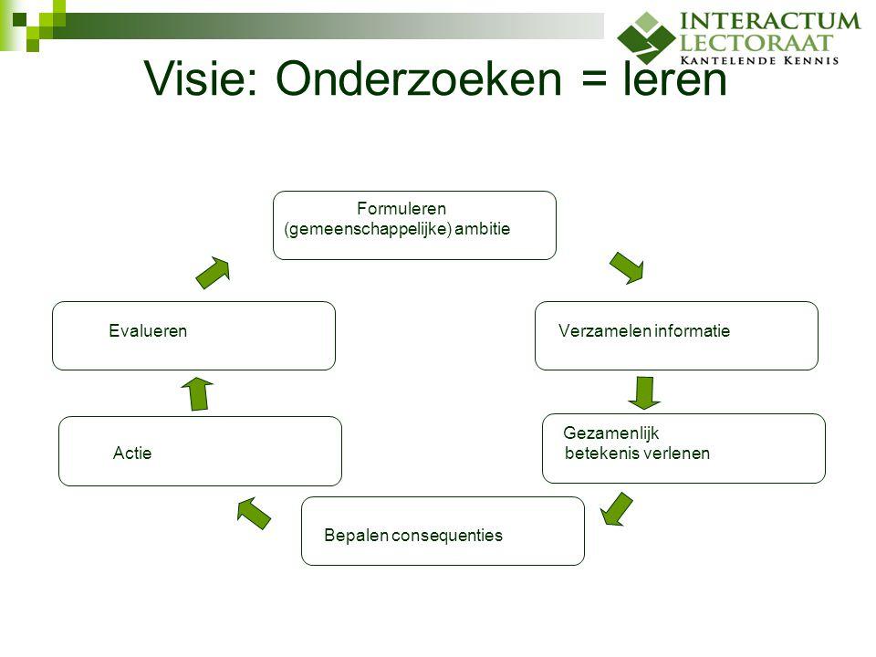 Formuleren (gemeenschappelijke) ambitie EvaluerenVerzamelen informatie Gezamenlijk Actie betekenis verlenen Bepalen consequenties Visie: Onderzoeken = leren