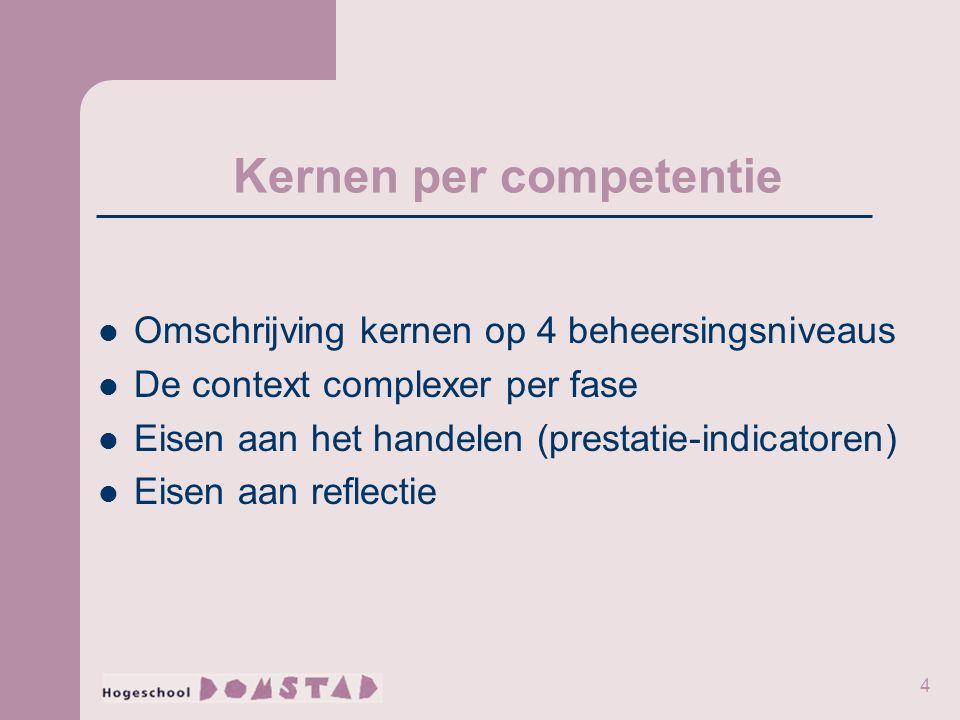 4 Kernen per competentie Omschrijving kernen op 4 beheersingsniveaus De context complexer per fase Eisen aan het handelen (prestatie-indicatoren) Eise