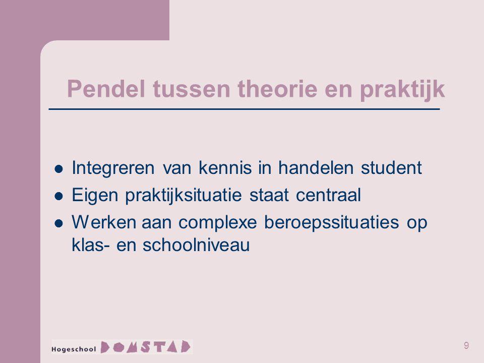 9 Pendel tussen theorie en praktijk Integreren van kennis in handelen student Eigen praktijksituatie staat centraal Werken aan complexe beroepssituati