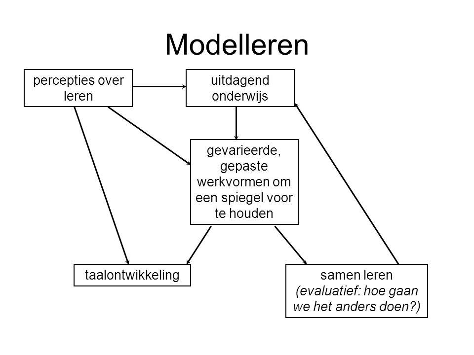 Modelleren percepties over leren uitdagend onderwijs gevarieerde, gepaste werkvormen om een spiegel voor te houden samen leren (evaluatief: hoe gaan we het anders doen?) taalontwikkeling