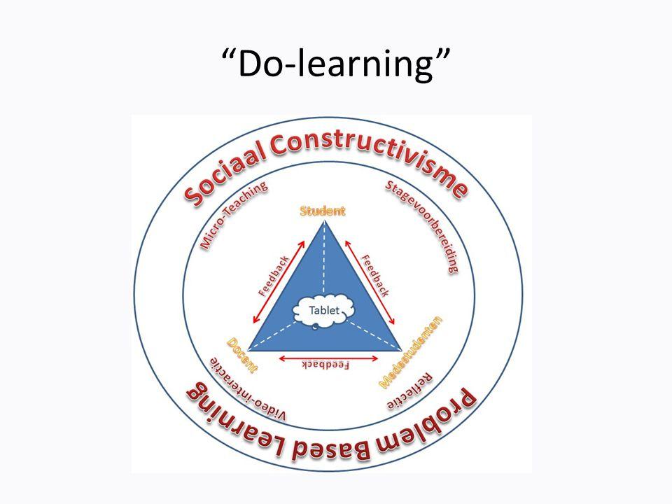 Wat is Do-learning .