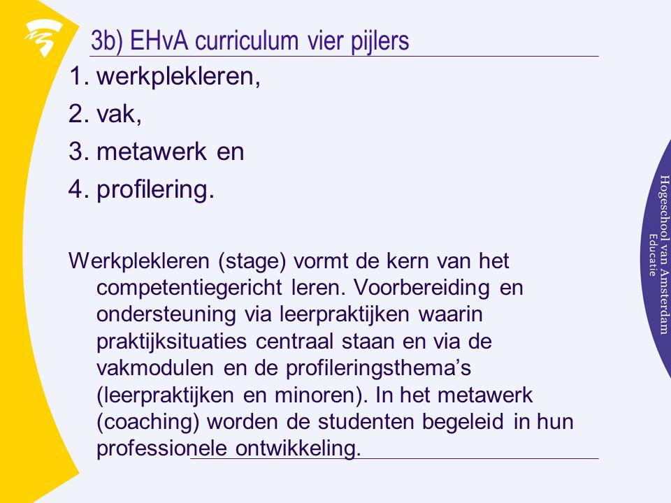 3b) EHvA curriculum vier pijlers 1.werkplekleren, 2.vak, 3.metawerk en 4.profilering. Werkplekleren (stage) vormt de kern van het competentiegericht l