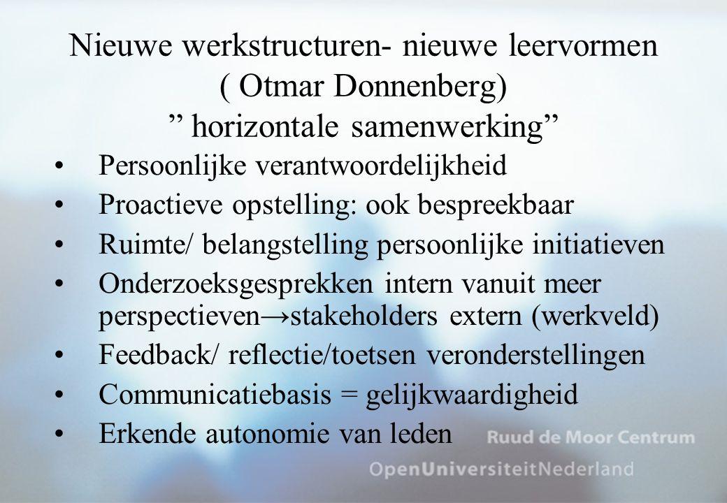 """Nieuwe werkstructuren- nieuwe leervormen ( Otmar Donnenberg) """" horizontale samenwerking"""" Persoonlijke verantwoordelijkheid Proactieve opstelling: ook"""