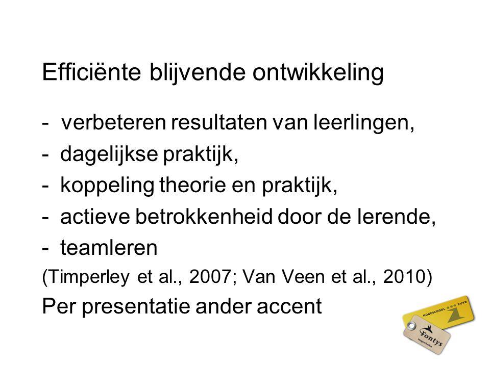 2.Theoretisch kader Onderzoekende houding (Bruggink & Harinck, 2012) indicatoren zijn gebruikt voor de inhoud van de training en de vragenlijsten vooraf en na afloop van de bijeenkomsten.