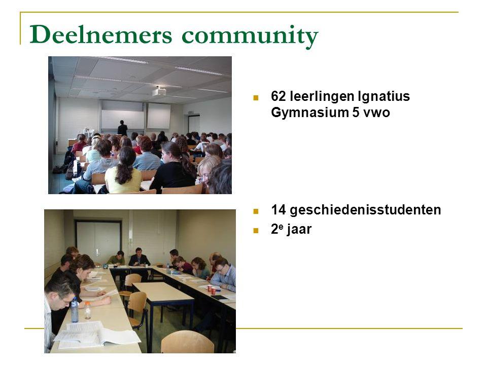 Deelnemers community 62 leerlingen Ignatius Gymnasium 5 vwo 14 geschiedenisstudenten 2 e jaar