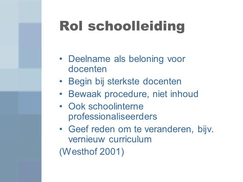 Rol schoolleiding Deelname als beloning voor docenten Begin bij sterkste docenten Bewaak procedure, niet inhoud Ook schoolinterne professionaliseerder