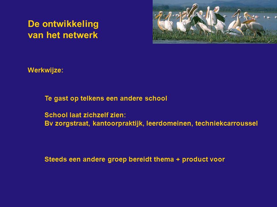 De ontwikkeling van het netwerk Werkwijze: Te gast op telkens een andere school School laat zichzelf zien: Bv zorgstraat, kantoorpraktijk, leerdomeinen, techniekcarroussel Steeds een andere groep bereidt thema + product voor