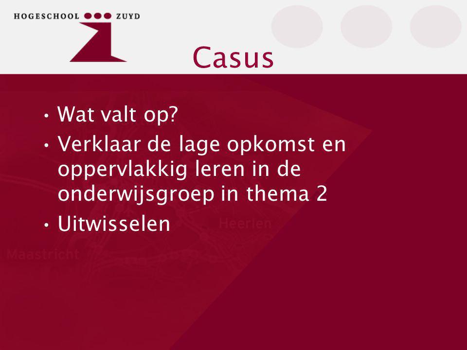 Casus Wat valt op? Verklaar de lage opkomst en oppervlakkig leren in de onderwijsgroep in thema 2 Uitwisselen