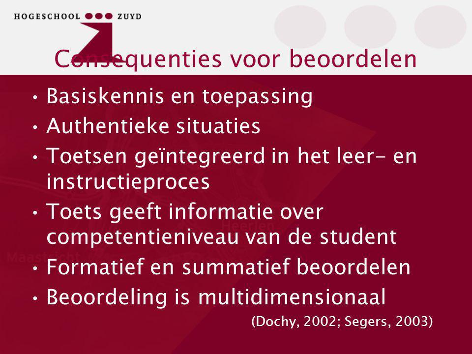 Consequenties voor beoordelen Basiskennis en toepassing Authentieke situaties Toetsen geïntegreerd in het leer- en instructieproces Toets geeft inform