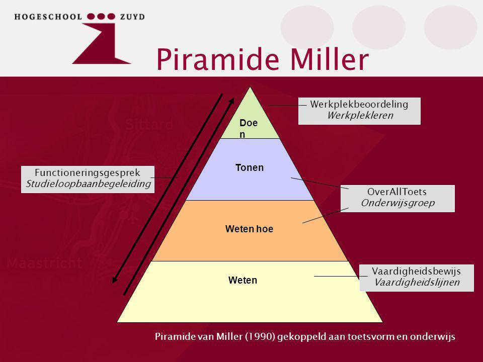 Piramide Miller Doe n Tonen Weten hoe Weten Werkplekbeoordeling Werkplekleren OverAllToets Onderwijsgroep Functioneringsgesprek Studieloopbaanbegeleid