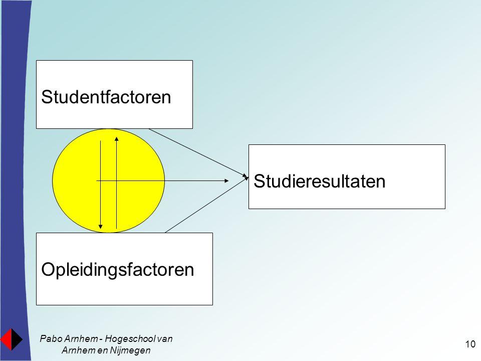 Pabo Arnhem - Hogeschool van Arnhem en Nijmegen 10 Studentfactoren Opleidingsfactoren Studieresultaten