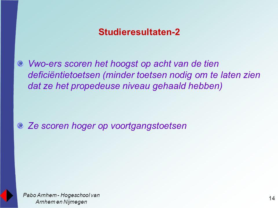 Pabo Arnhem - Hogeschool van Arnhem en Nijmegen 14 Studieresultaten-2 Vwo-ers scoren het hoogst op acht van de tien deficiëntietoetsen (minder toetsen
