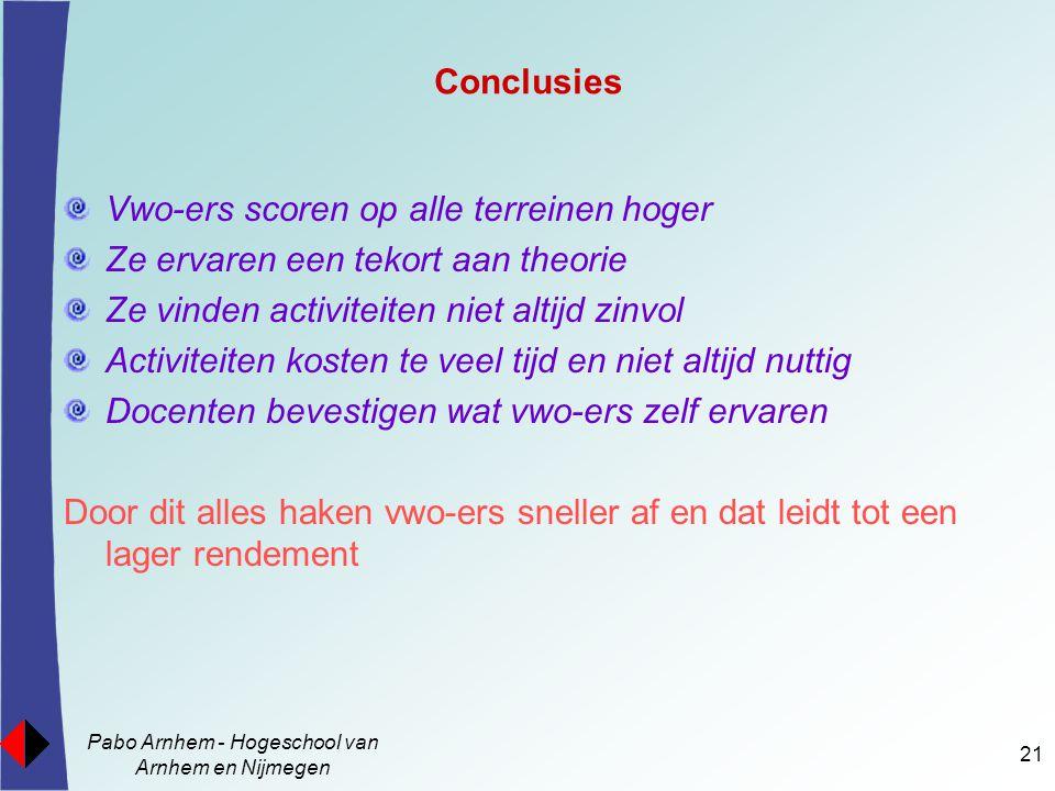 Pabo Arnhem - Hogeschool van Arnhem en Nijmegen 21 Conclusies Vwo-ers scoren op alle terreinen hoger Ze ervaren een tekort aan theorie Ze vinden activ