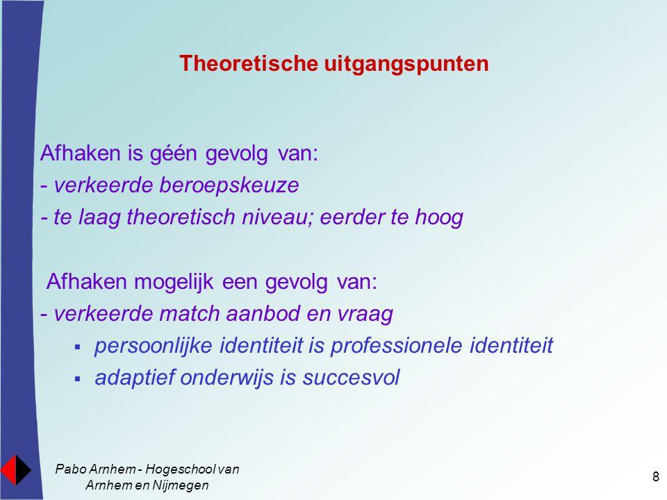 Pabo Arnhem - Hogeschool van Arnhem en Nijmegen 8 Theoretische uitgangspunten Afhaken is géén gevolg van: - verkeerde beroepskeuze - te laag theoretis