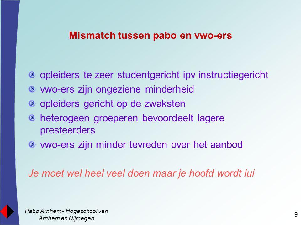 Pabo Arnhem - Hogeschool van Arnhem en Nijmegen 20 Ervaringen opleiders -Vwo-ers hebben minder uitleg nodig bij opdrachten -Vwo-ers leren meer - zoals bedoeld – van bepaalde opdrachten -Vwo-ers stellen meer gerichte vragen -Vwo-ers zijn veel kritischer