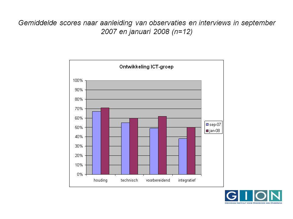 Gemiddelde scores naar aanleiding van observaties en interviews in september 2007 en januari 2008 (n=12)