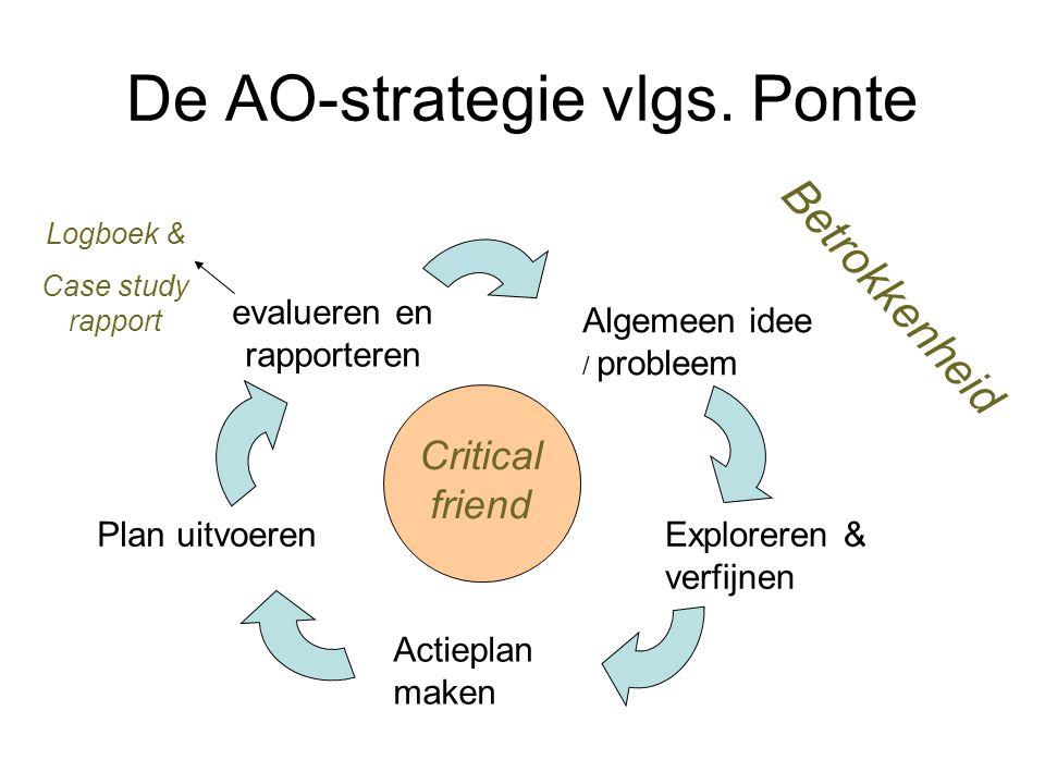 De AO-strategie vlgs. Ponte Algemeen idee / probleem Exploreren & verfijnen Actieplan maken Plan uitvoeren evalueren en rapporteren Logboek & Case stu