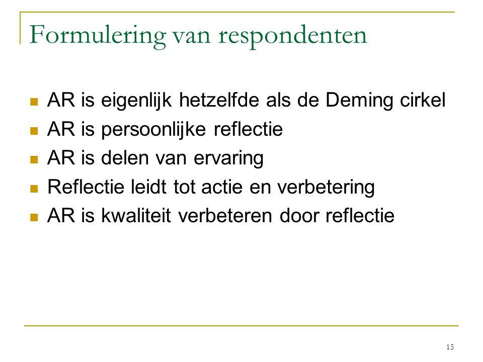 15 Formulering van respondenten AR is eigenlijk hetzelfde als de Deming cirkel AR is persoonlijke reflectie AR is delen van ervaring Reflectie leidt t