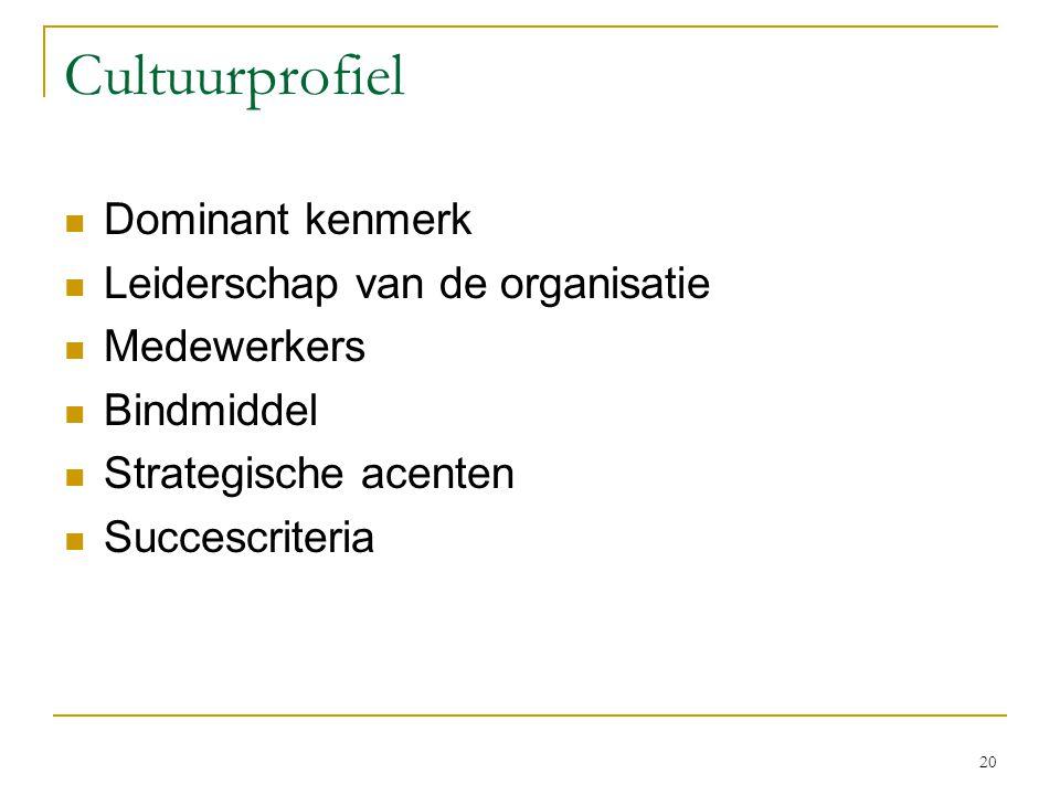 20 Cultuurprofiel Dominant kenmerk Leiderschap van de organisatie Medewerkers Bindmiddel Strategische acenten Succescriteria