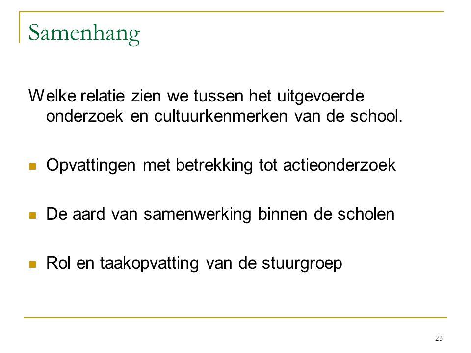 23 Samenhang Welke relatie zien we tussen het uitgevoerde onderzoek en cultuurkenmerken van de school. Opvattingen met betrekking tot actieonderzoek D