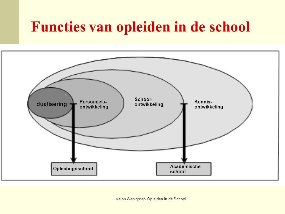 Velon Werkgroep Opleiden in de School dualisering Personeels- ontwikkeling School- ontwikkeling Kennis- ontwikkeling Opleidingsschool Academische scho