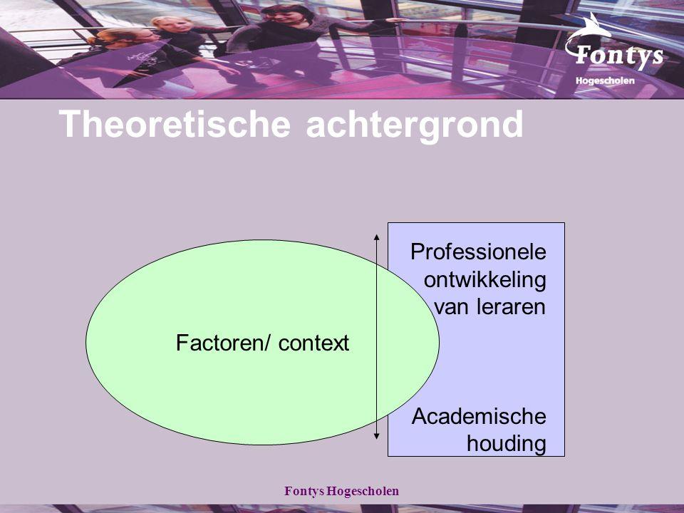 Fontys Hogescholen Theoretische achtergrond Factoren/ context Professionele ontwikkeling van leraren Academische houding