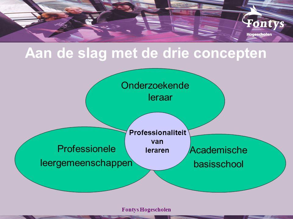Fontys Hogescholen Onderzoekende leraar Academische basisschool Professionaliteit van leraren Aan de slag met de drie concepten Professionele leergeme