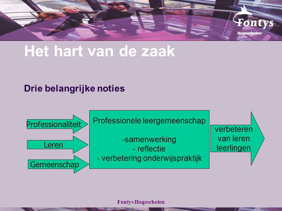 Fontys Hogescholen Het hart van de zaak Leren Gemeenschap Professionaliteit Professionele leergemeenschap -samenwerking - reflectie - verbetering onde