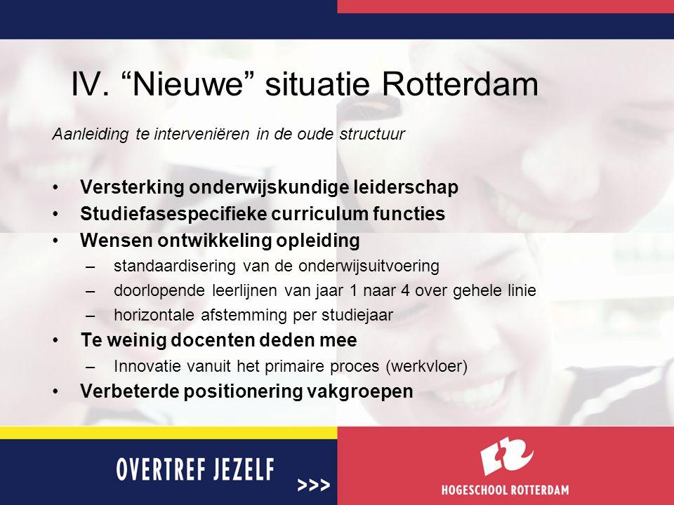 """IV. """"Nieuwe"""" situatie Rotterdam Aanleiding te interveniëren in de oude structuur Versterking onderwijskundige leiderschap Studiefasespecifieke curricu"""