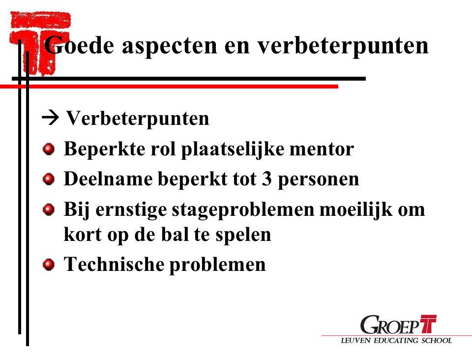 Goede aspecten en verbeterpunten  Verbeterpunten Beperkte rol plaatselijke mentor Deelname beperkt tot 3 personen Bij ernstige stageproblemen moeilijk om kort op de bal te spelen Technische problemen