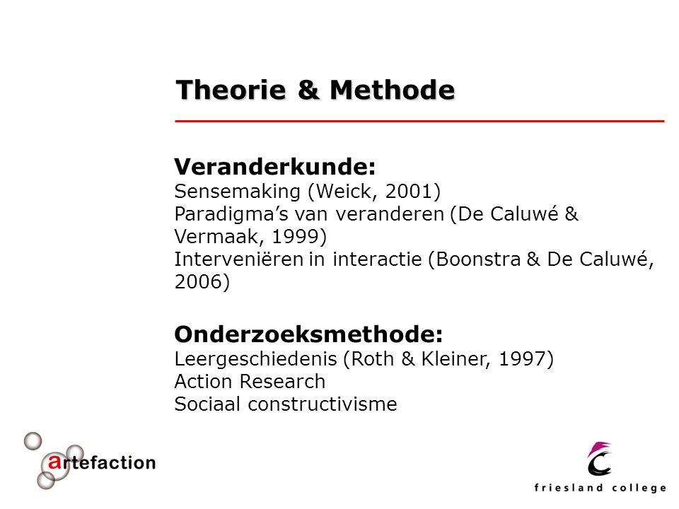 Theorie & Methode Veranderkunde: Sensemaking (Weick, 2001) Paradigma's van veranderen (De Caluwé & Vermaak, 1999) Interveniëren in interactie (Boonstra & De Caluwé, 2006) Onderzoeksmethode: Leergeschiedenis (Roth & Kleiner, 1997) Action Research Sociaal constructivisme