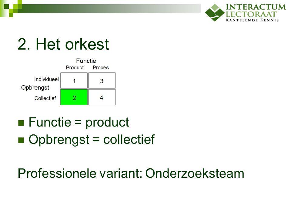 2. Het orkest Functie = product Opbrengst = collectief Professionele variant: Onderzoeksteam