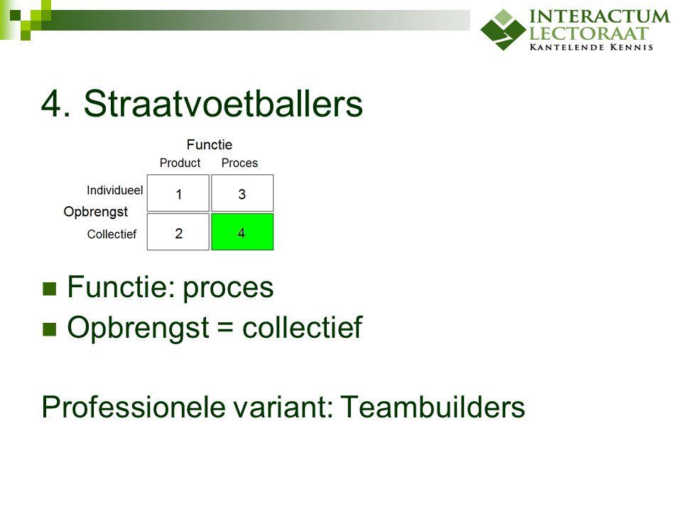 4. Straatvoetballers Functie: proces Opbrengst = collectief Professionele variant: Teambuilders