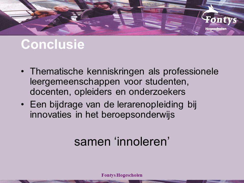 Fontys Hogescholen Conclusie Thematische kenniskringen als professionele leergemeenschappen voor studenten, docenten, opleiders en onderzoekers Een bi