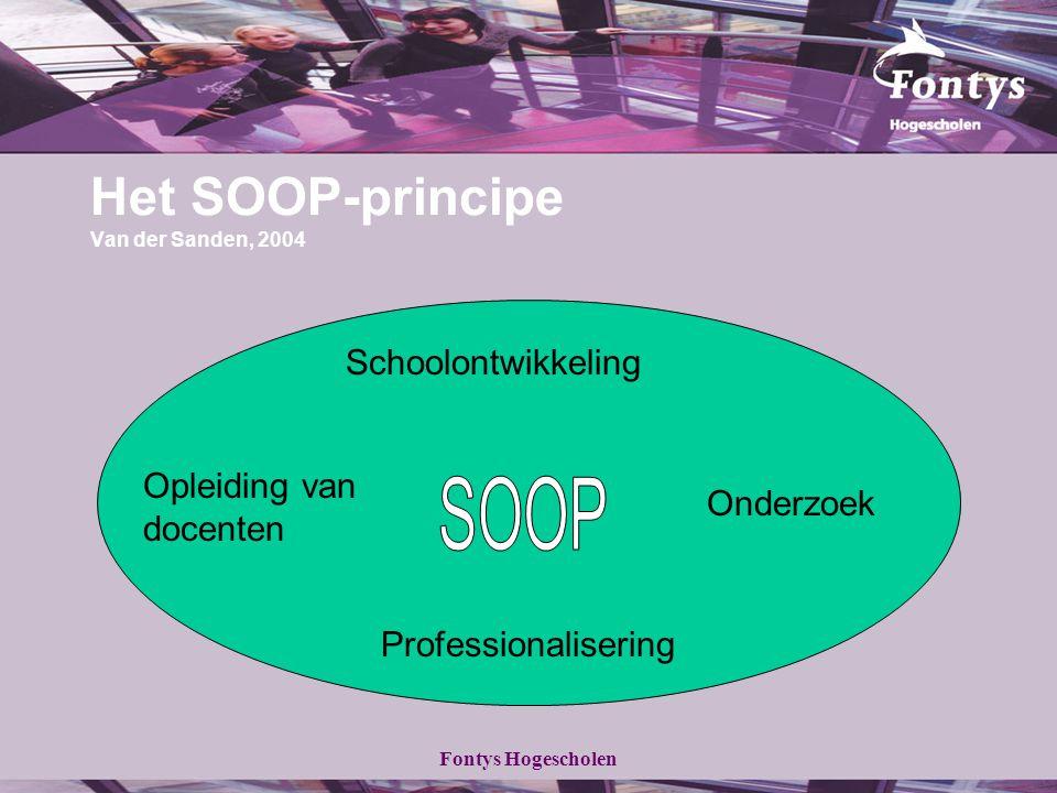 Fontys Hogescholen Het SOOP-principe Van der Sanden, 2004 Schoolontwikkeling Professionalisering Opleiding van docenten Onderzoek