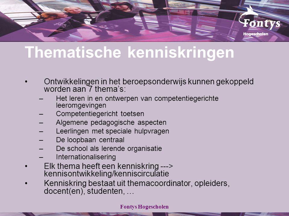 Fontys Hogescholen Thematische kenniskringen Ontwikkelingen in het beroepsonderwijs kunnen gekoppeld worden aan 7 thema's: –Het leren in en ontwerpen