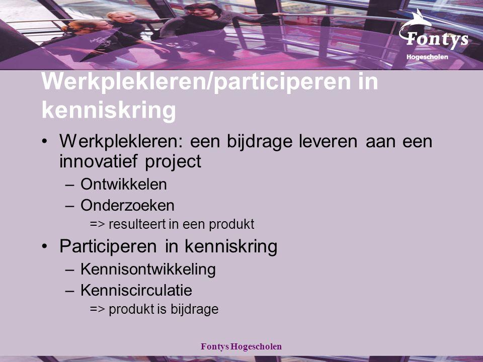 Fontys Hogescholen Werkplekleren/participeren in kenniskring Werkplekleren: een bijdrage leveren aan een innovatief project –Ontwikkelen –Onderzoeken
