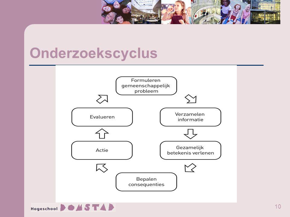 10 Onderzoekscyclus