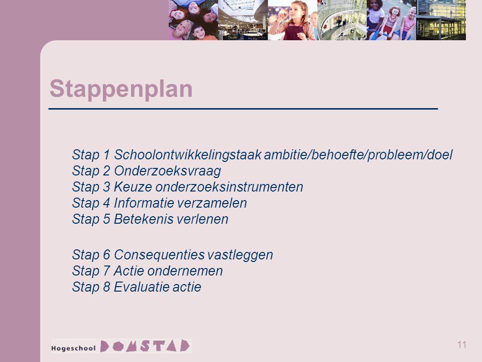 11 Stappenplan Stap 1 Schoolontwikkelingstaak ambitie/behoefte/probleem/doel Stap 2 Onderzoeksvraag Stap 3 Keuze onderzoeksinstrumenten Stap 4 Informa