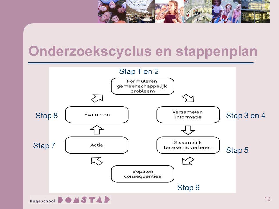 12 Onderzoekscyclus en stappenplan Stap 1 en 2 Stap 3 en 4 Stap 5 Stap 6 Stap 7 Stap 8