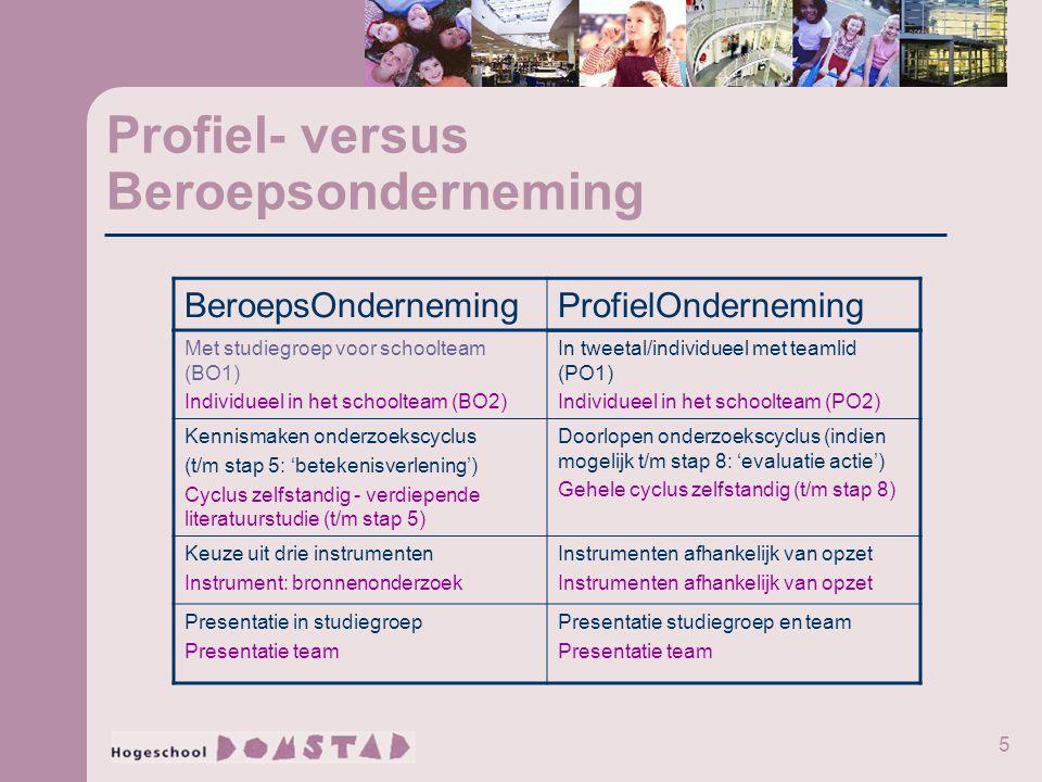 5 Profiel- versus Beroepsonderneming Met studiegroep voor schoolteam (BO1) Individueel in het schoolteam (BO2) In tweetal/individueel met teamlid (PO1) Individueel in het schoolteam (PO2) Kennismaken onderzoekscyclus (t/m stap 5: 'betekenisverlening') Cyclus zelfstandig - verdiepende literatuurstudie (t/m stap 5) Doorlopen onderzoekscyclus (indien mogelijk t/m stap 8: 'evaluatie actie') Gehele cyclus zelfstandig (t/m stap 8) Keuze uit drie instrumenten Instrument: bronnenonderzoek Instrumenten afhankelijk van opzet Presentatie in studiegroep Presentatie team Presentatie studiegroep en team Presentatie team BeroepsOndernemingProfielOnderneming