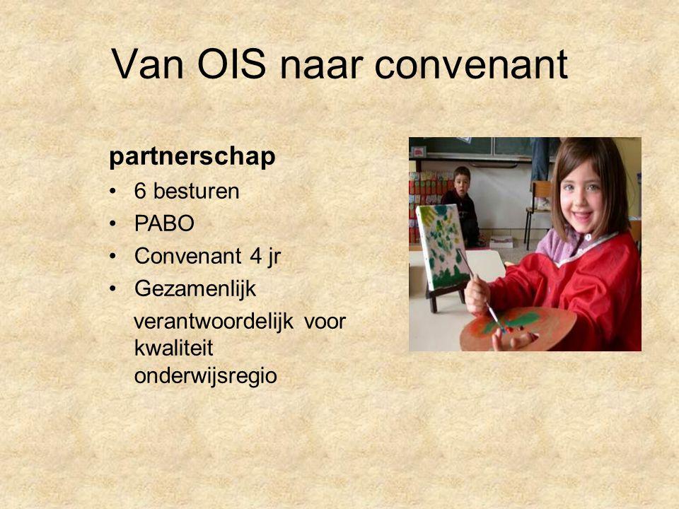 Van OIS naar convenant partnerschap 6 besturen PABO Convenant 4 jr Gezamenlijk verantwoordelijk voor kwaliteit onderwijsregio