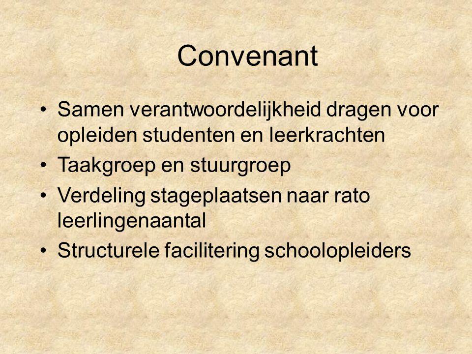 Convenant Samen verantwoordelijkheid dragen voor opleiden studenten en leerkrachten Taakgroep en stuurgroep Verdeling stageplaatsen naar rato leerling