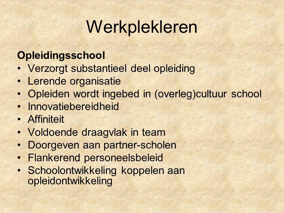 Werkplekleren Opleidingsschool Verzorgt substantieel deel opleiding Lerende organisatie Opleiden wordt ingebed in (overleg)cultuur school Innovatieber