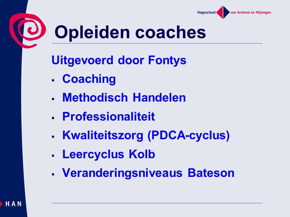 Opleiden coaches Uitgevoerd door Fontys  Coaching  Methodisch Handelen  Professionaliteit  Kwaliteitszorg (PDCA-cyclus)  Leercyclus Kolb  Veranderingsniveaus Bateson